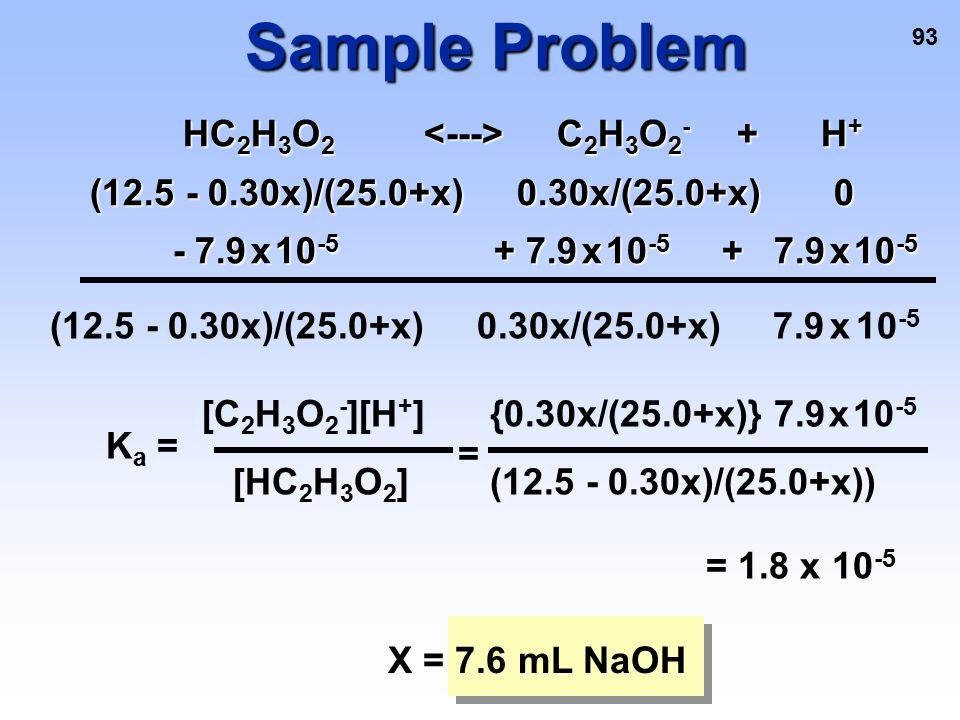 Sample Problem HC2H3O2 <---> C2H3O2- + H+