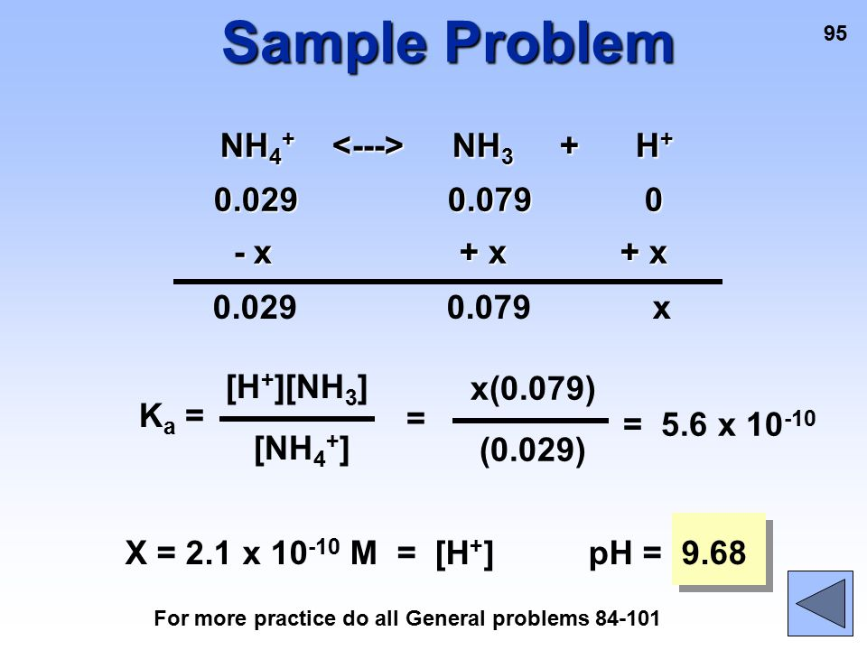 Sample Problem NH4+ <---> NH3 + H+ 0.029 0.079 0 - x + x + x