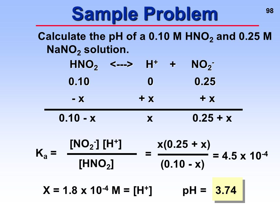 Sample Problem Calculate the pH of a 0.10 M HNO2 and 0.25 M NaNO2 solution. HNO2 <---> H+ + NO2-
