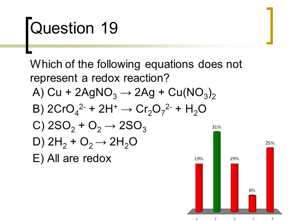 Question 19 Which of the following equations does not represent a redox reaction