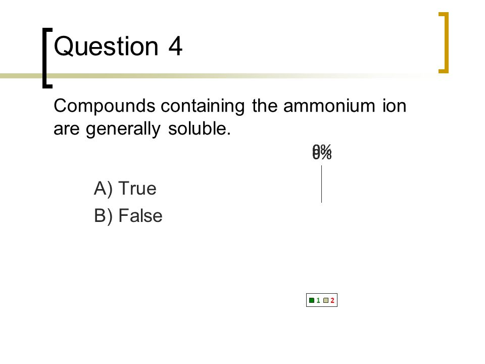 Question 4 Compounds containing the ammonium ion are generally soluble.