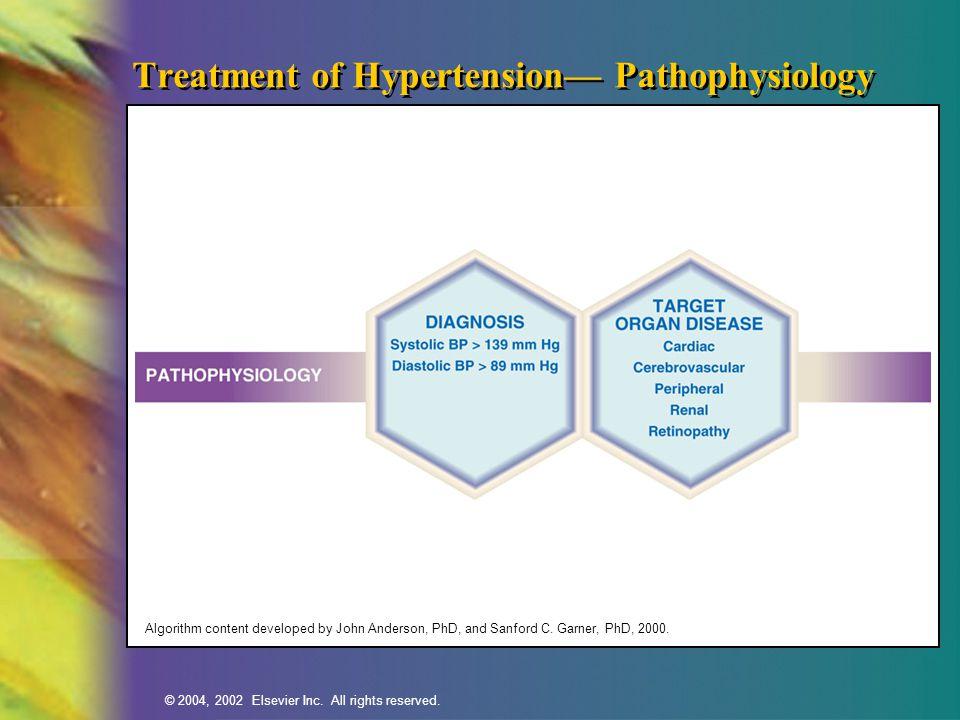Treatment of Hypertension— Pathophysiology