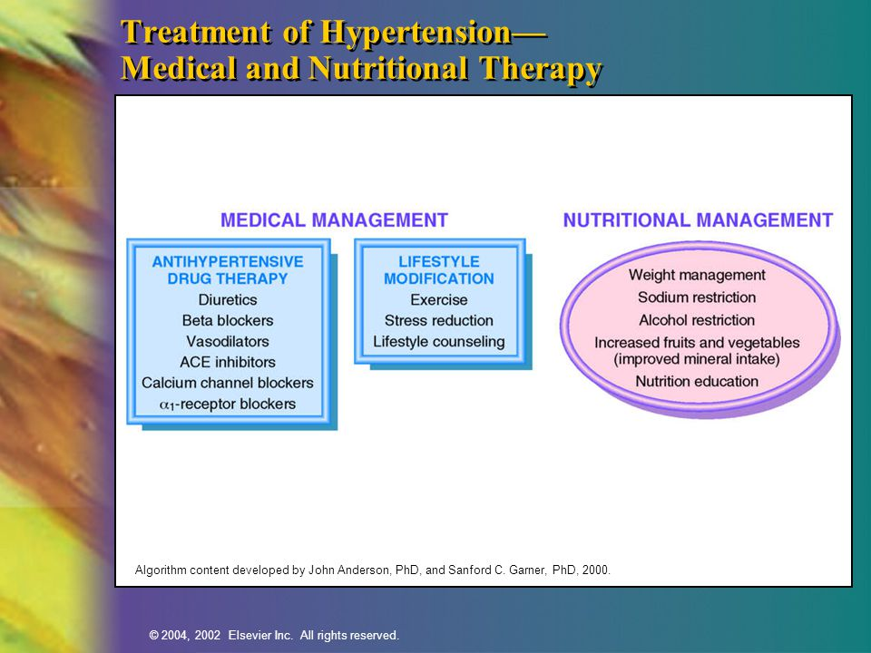 Treatment of Hypertension— Medical and Nutritional Therapy