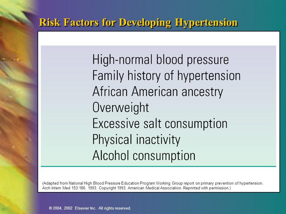 Risk Factors for Developing Hypertension