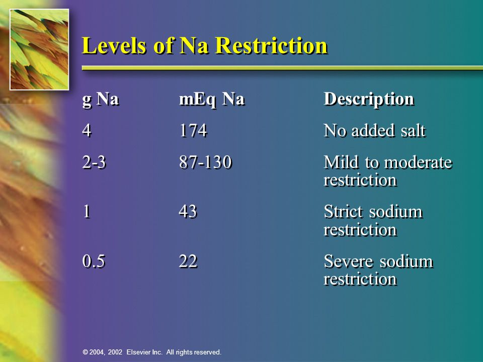 Levels of Na Restriction