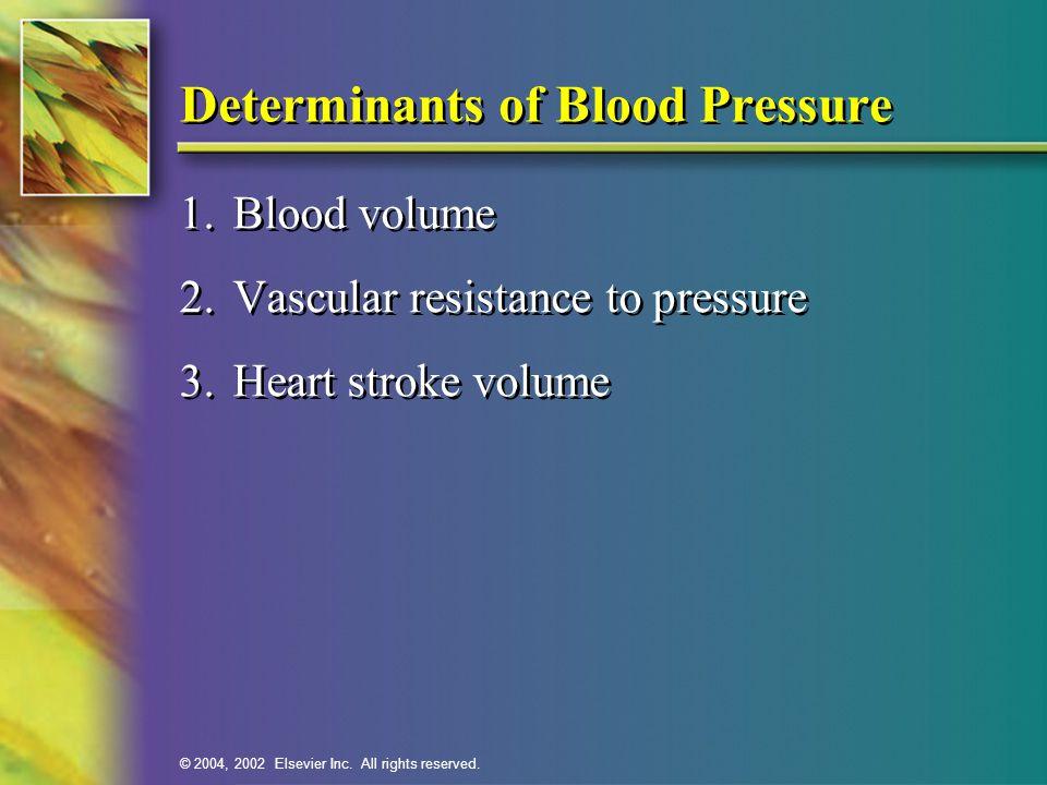Determinants of Blood Pressure