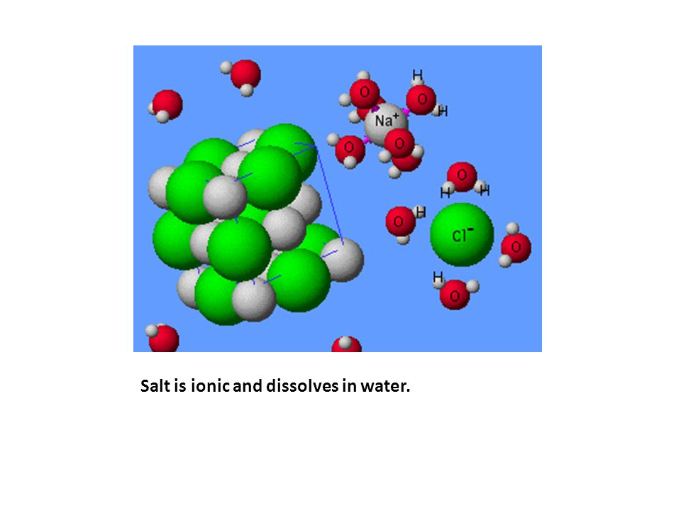 Salt is ionic and dissolves in water.