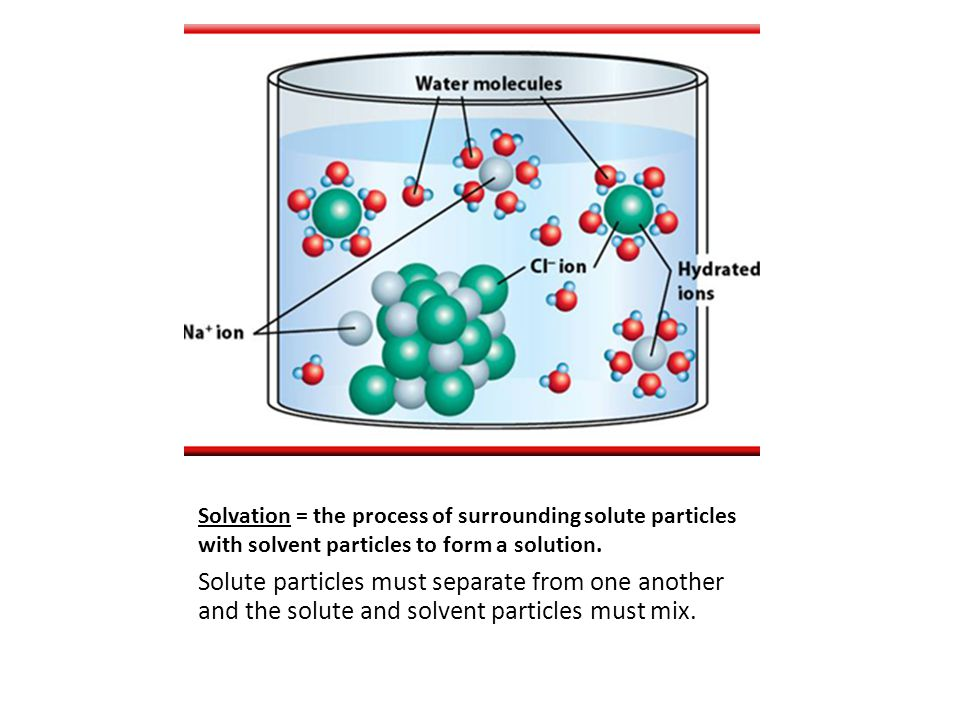 Solvation = the process of surrounding solute particles with solvent particles to form a solution.