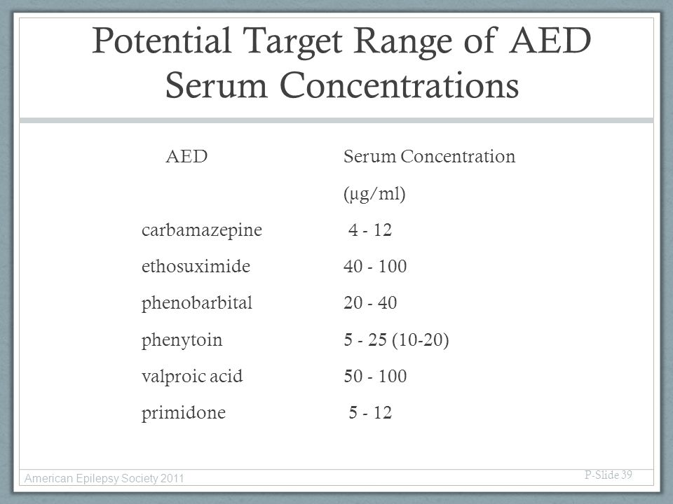 Potential Target Range of AED Serum Concentrations