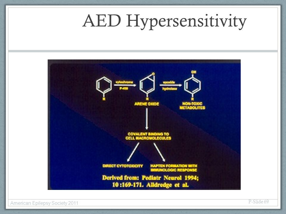 AED Hypersensitivity American Epilepsy Society 2011