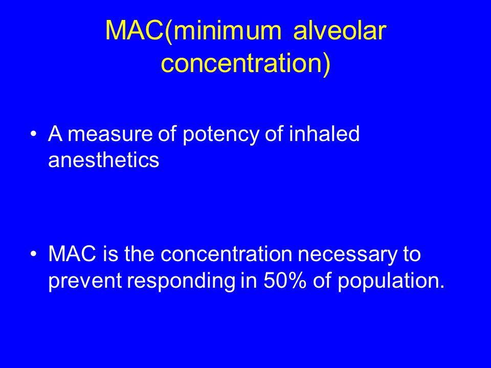 MAC(minimum alveolar concentration)