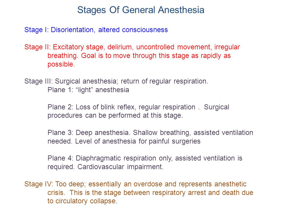 Stages Of General Anesthesia