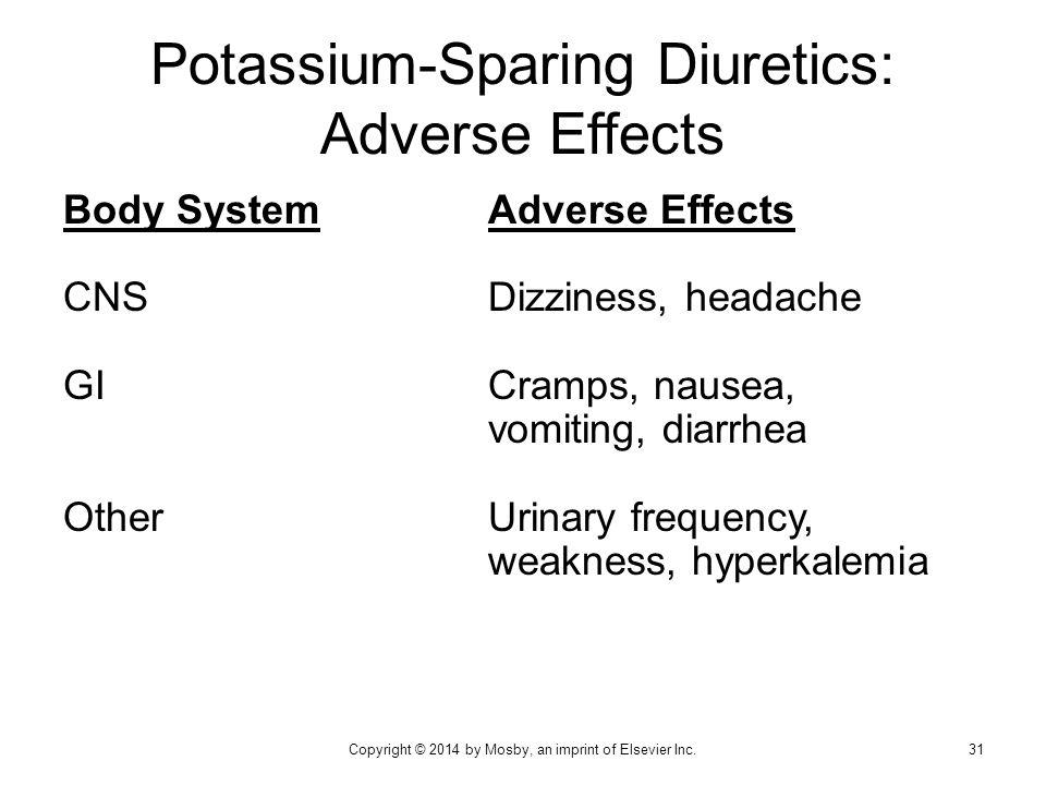 Potassium-Sparing Diuretics: Adverse Effects