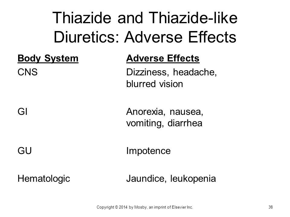 Thiazide and Thiazide-like Diuretics: Adverse Effects