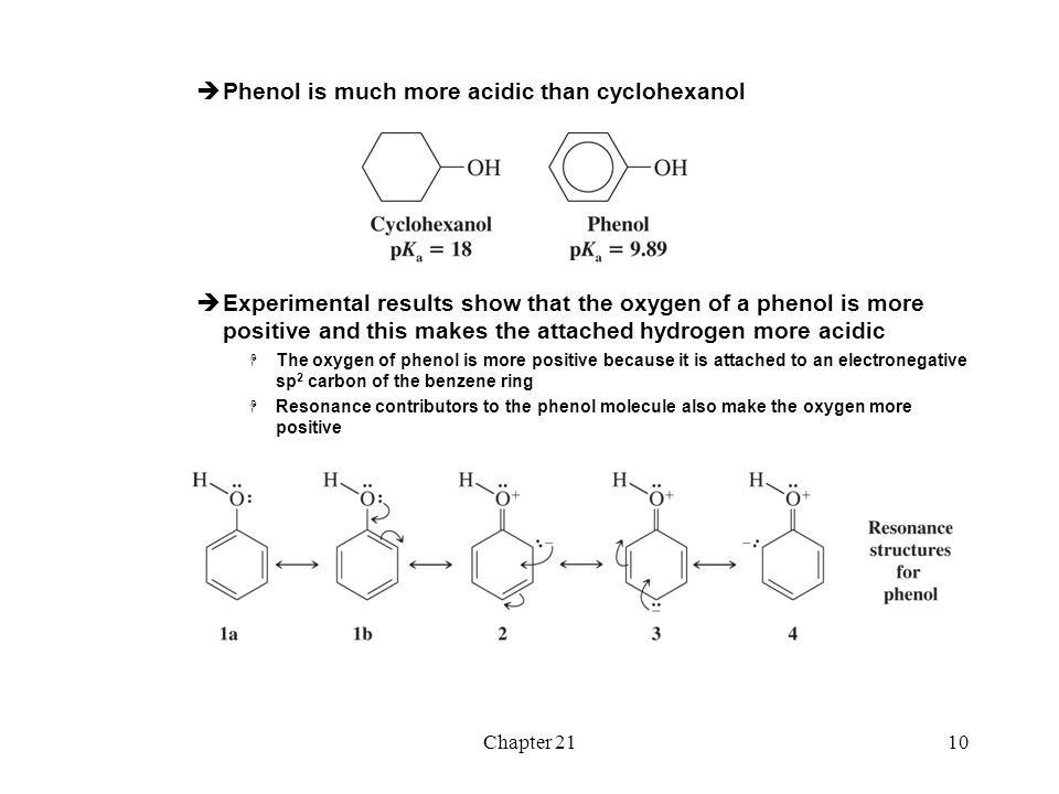 Phenol is much more acidic than cyclohexanol