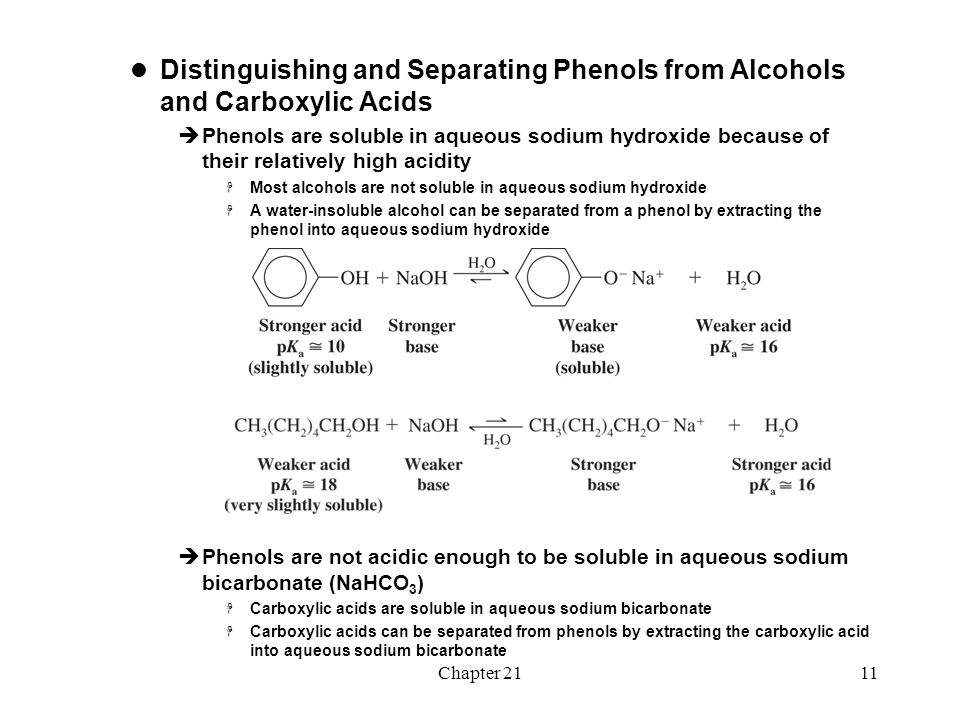Distinguishing and Separating Phenols from Alcohols and Carboxylic Acids