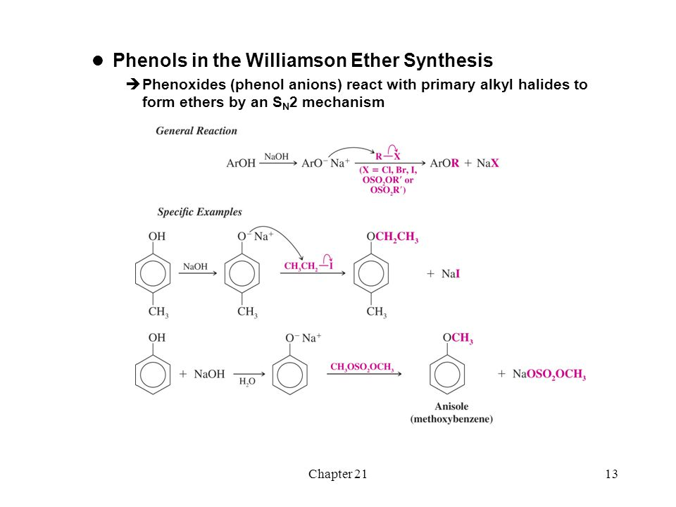 Phenols in the Williamson Ether Synthesis