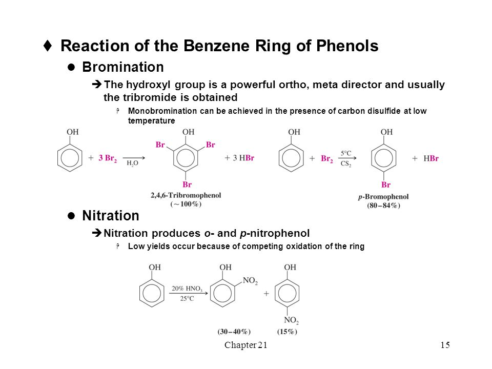 Reaction of the Benzene Ring of Phenols