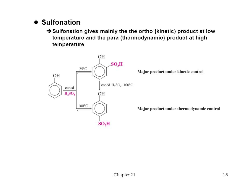 Sulfonation Sulfonation gives mainly the the ortho (kinetic) product at low temperature and the para (thermodynamic) product at high temperature.
