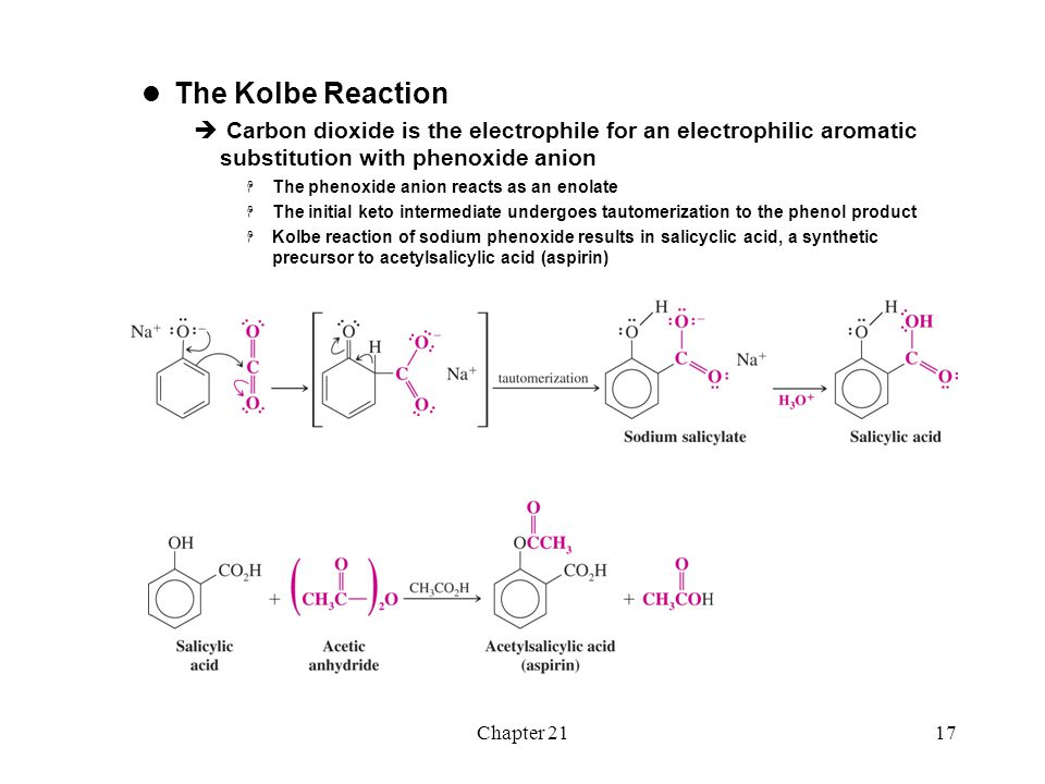 The Kolbe Reaction Carbon dioxide is the electrophile for an electrophilic aromatic substitution with phenoxide anion.