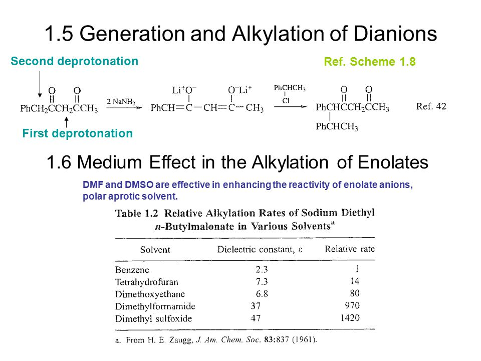 1.5 Generation and Alkylation of Dianions
