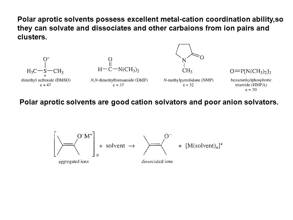 Polar aprotic solvents possess excellent metal-cation coordination ability,so