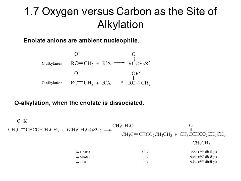1.7 Oxygen versus Carbon as the Site of Alkylation