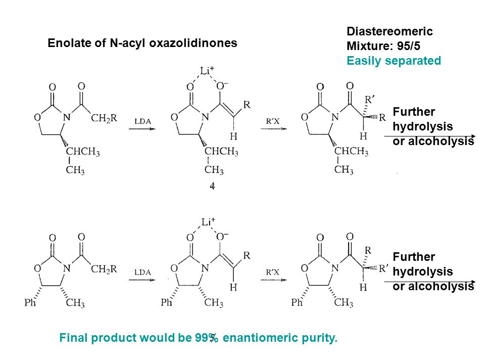 Diastereomeric Mixture: 95/5. Easily separated. Enolate of N-acyl oxazolidinones. Further. hydrolysis.
