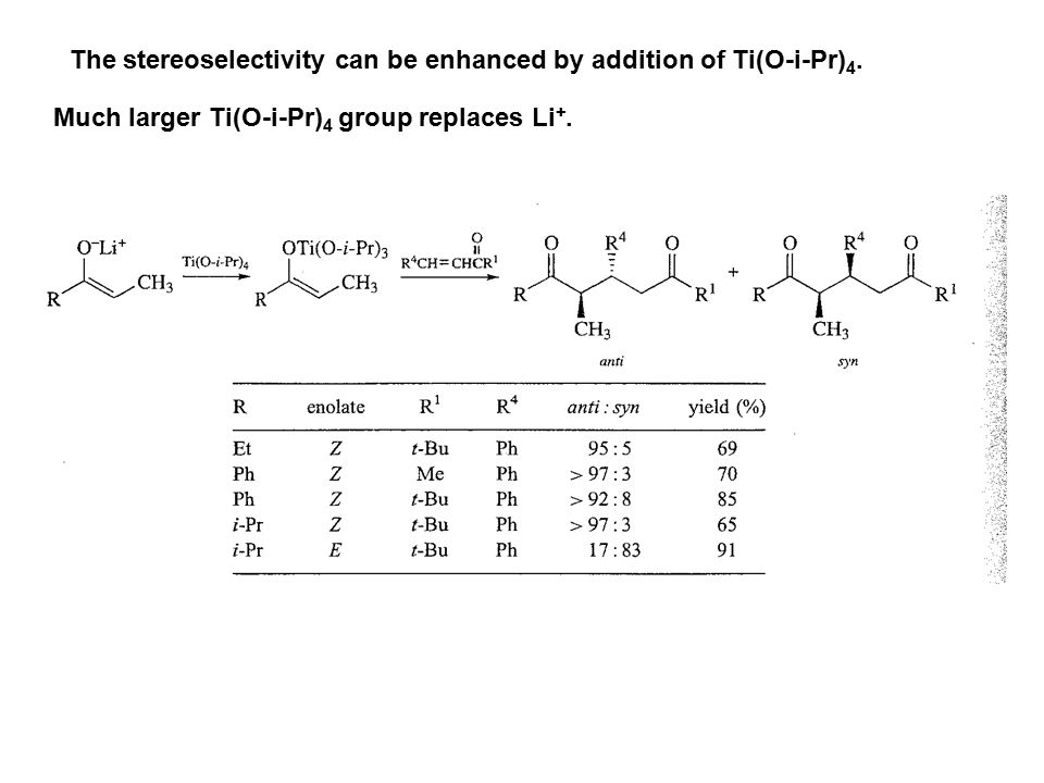 The stereoselectivity can be enhanced by addition of Ti(O-i-Pr)4.