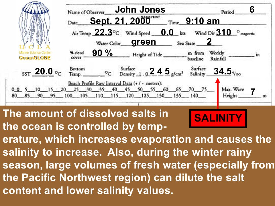 The amount of dissolved salts in the ocean is controlled by temp-
