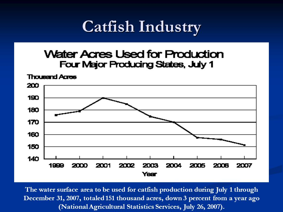 Catfish Industry The water surface area to be used for catfish production during July 1 through December 31, 2007, totaled.