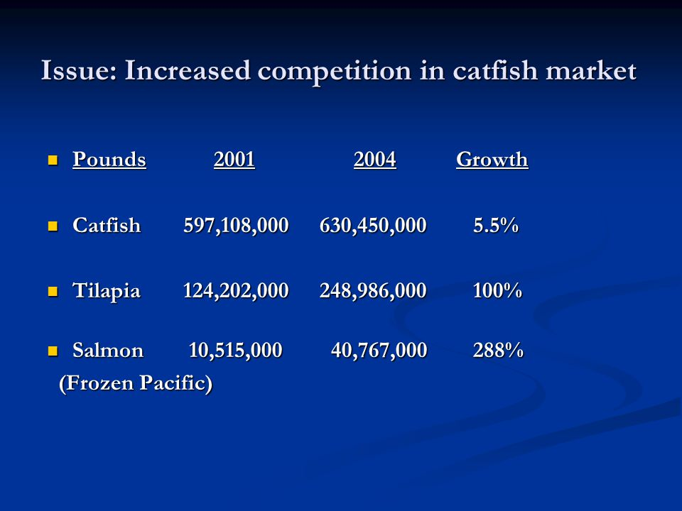 Issue: Increased competition in catfish market