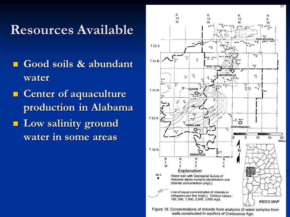 Resources Available Good soils & abundant water