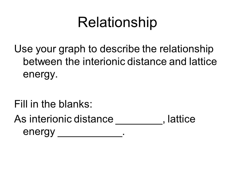 Relationship Use your graph to describe the relationship between the interionic distance and lattice energy.