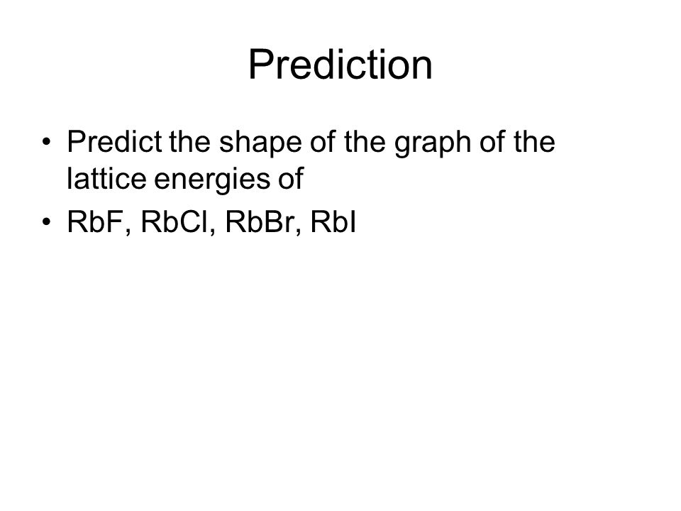 Prediction Predict the shape of the graph of the lattice energies of