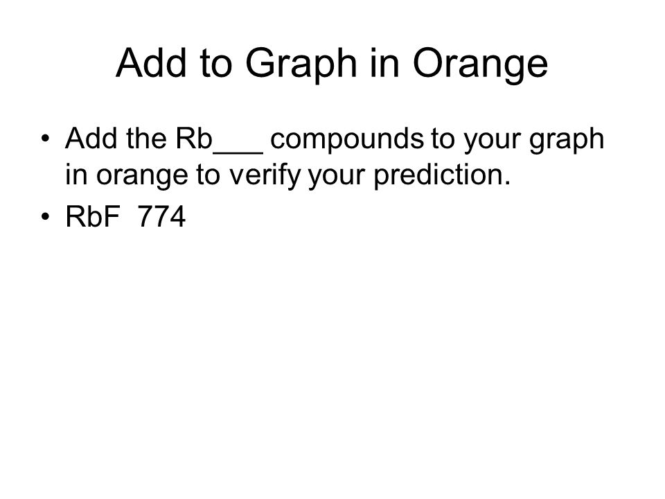 Add to Graph in Orange Add the Rb___ compounds to your graph in orange to verify your prediction.