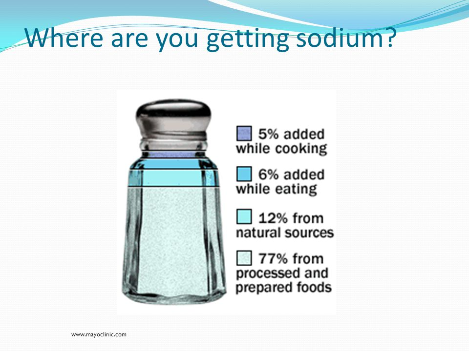 Where are you getting sodium
