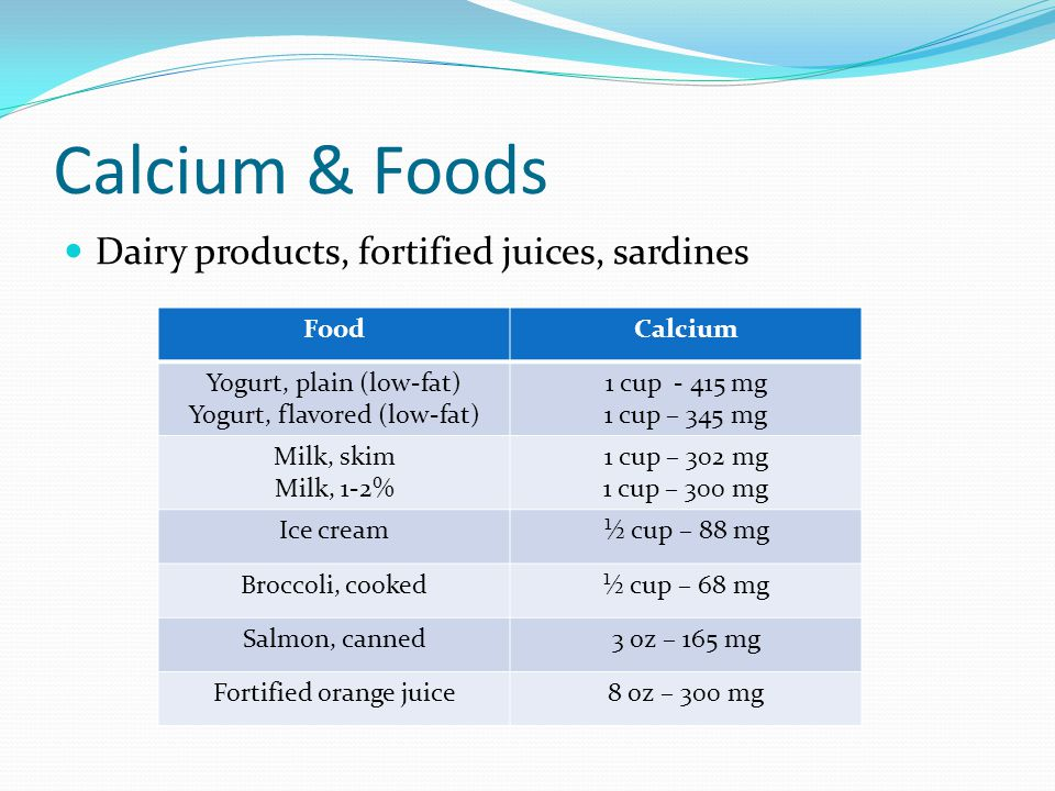 Calcium & Foods Dairy products, fortified juices, sardines Food