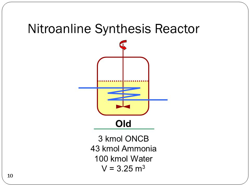 Nitroanline Synthesis Reactor