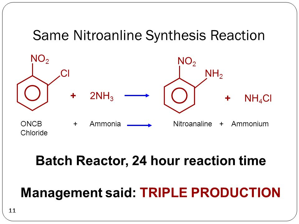 Same Nitroanline Synthesis Reaction
