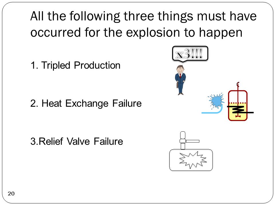 All the following three things must have occurred for the explosion to happen