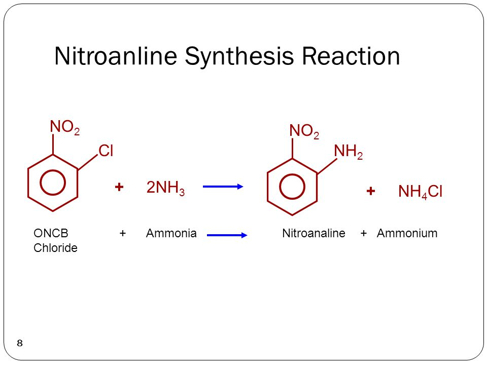 Nitroanline Synthesis Reaction