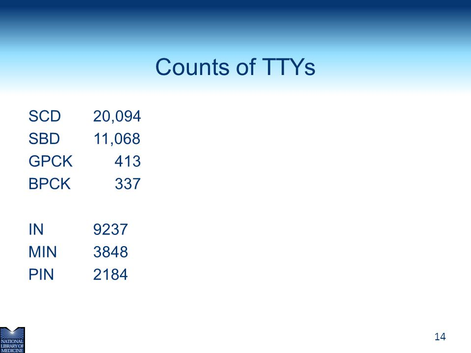 Counts of TTYs SCD 20,094 SBD 11,068 GPCK 413 BPCK 337 IN 9237 MIN 3848 PIN 2184