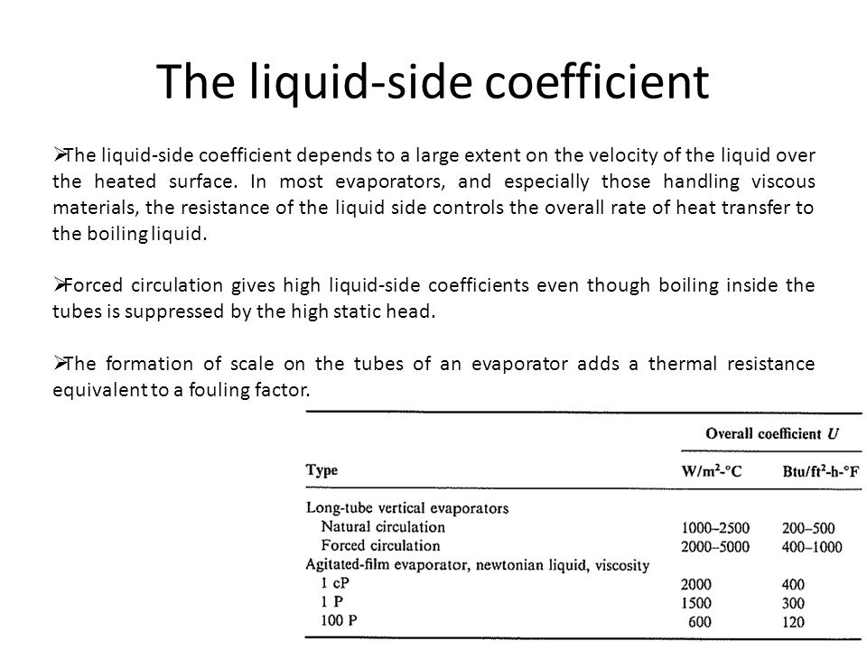 The liquid-side coefficient