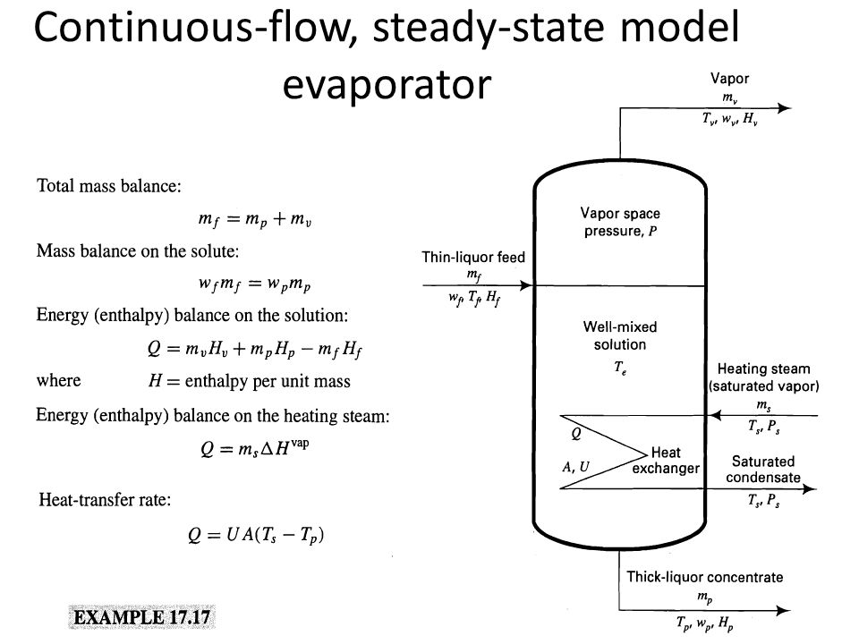 Continuous-flow, steady-state model evaporator