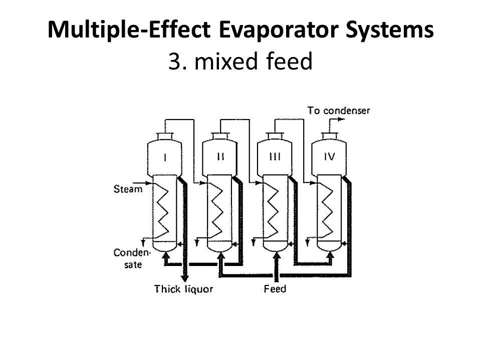Multiple-Effect Evaporator Systems 3. mixed feed
