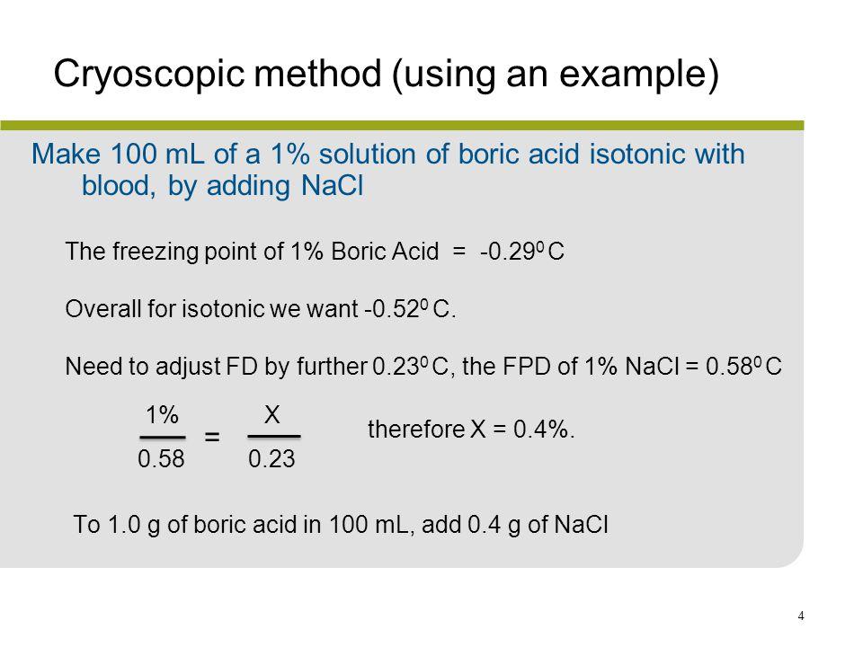 isotonic definition methods