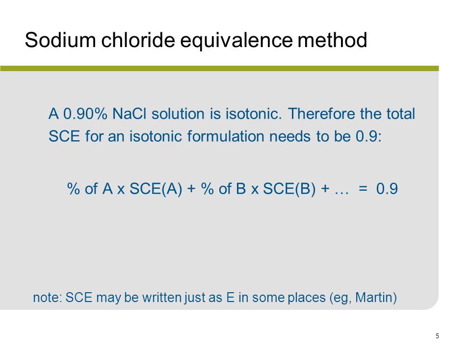 Sodium chloride equivalence method