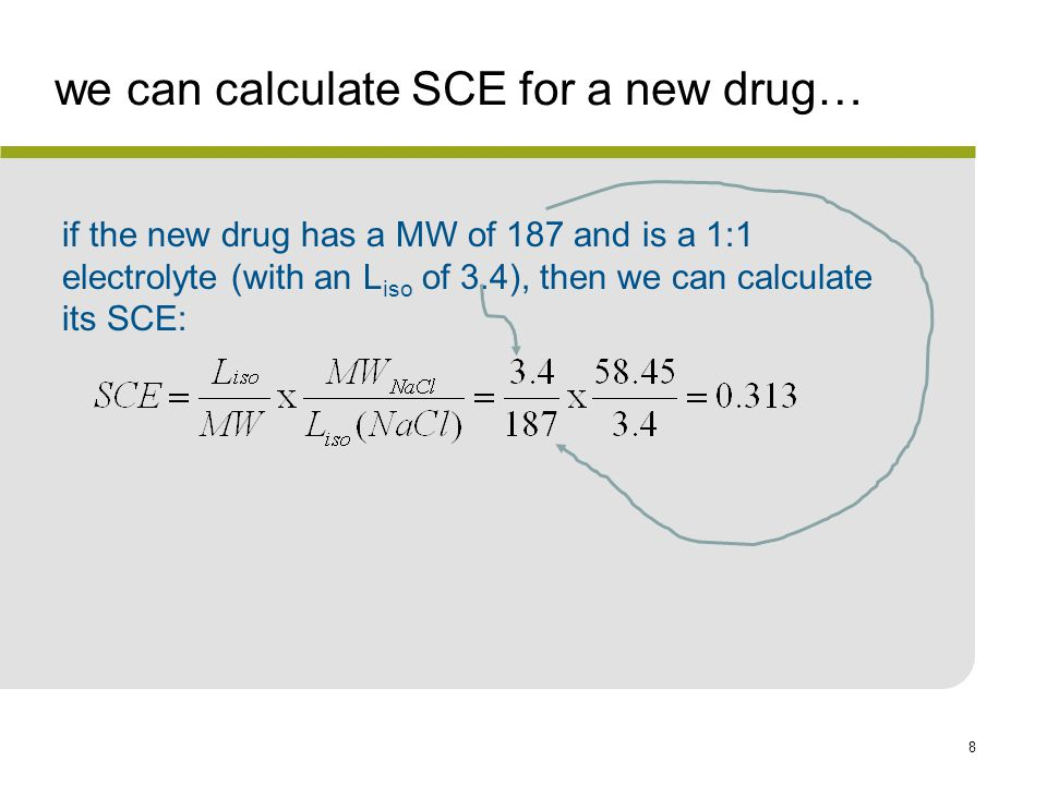 we can calculate SCE for a new drug…