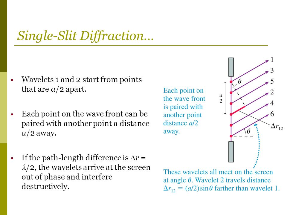 Single-Slit Diffraction…